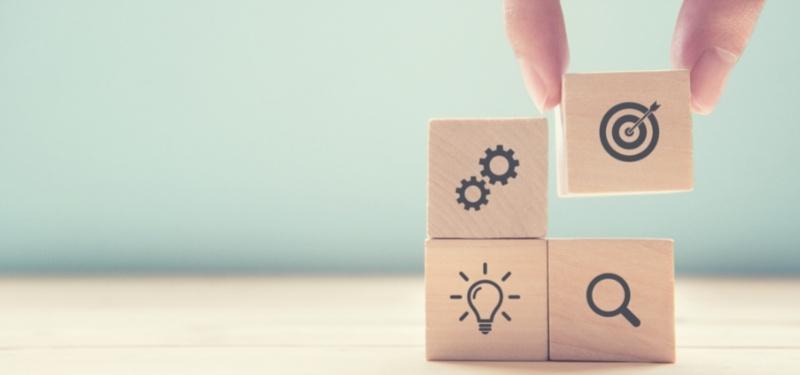 FME strategia pracy